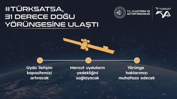 5A Uydumuz, Hazirandan Sonra Dünyaya Hizmet Vermeye Başlayacak